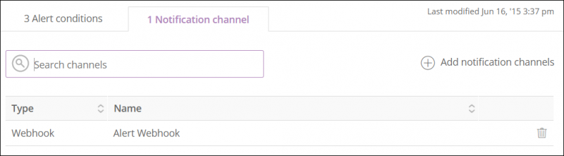 Attach Alert Policy to Channel