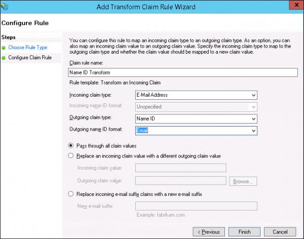 Add Transform Claim Rule Wizard