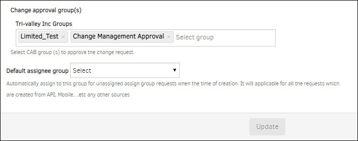 Change Approval Group